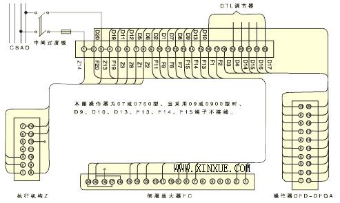 dkj-210/510    电动执行器电气安装接线图图片