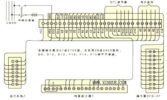 电动执行器/电动执行机构/电动调节阀/智能操作器-三
